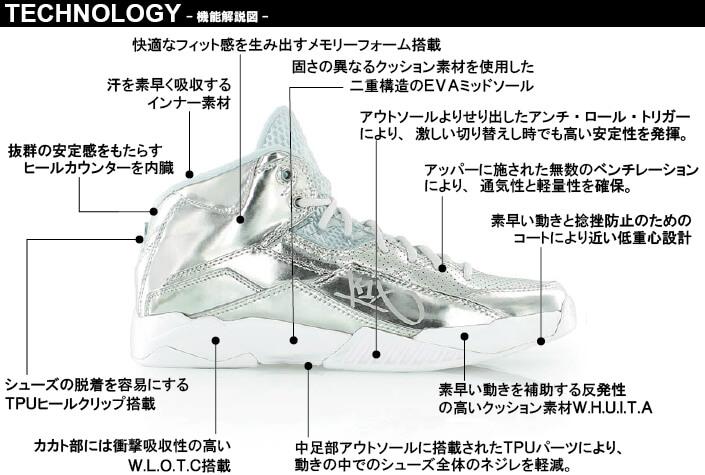 K1X Anti Gravity機能説明