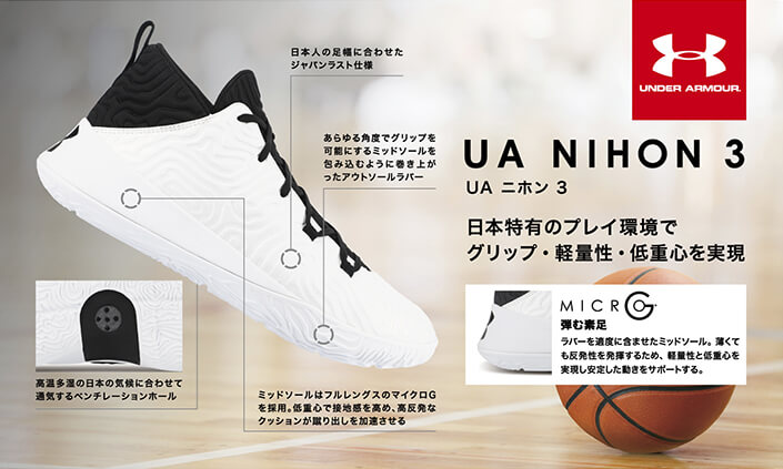 UNDER ARMOUR UA Nihon 3機能説明